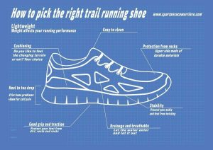 Best shoe for mud run obstacle course